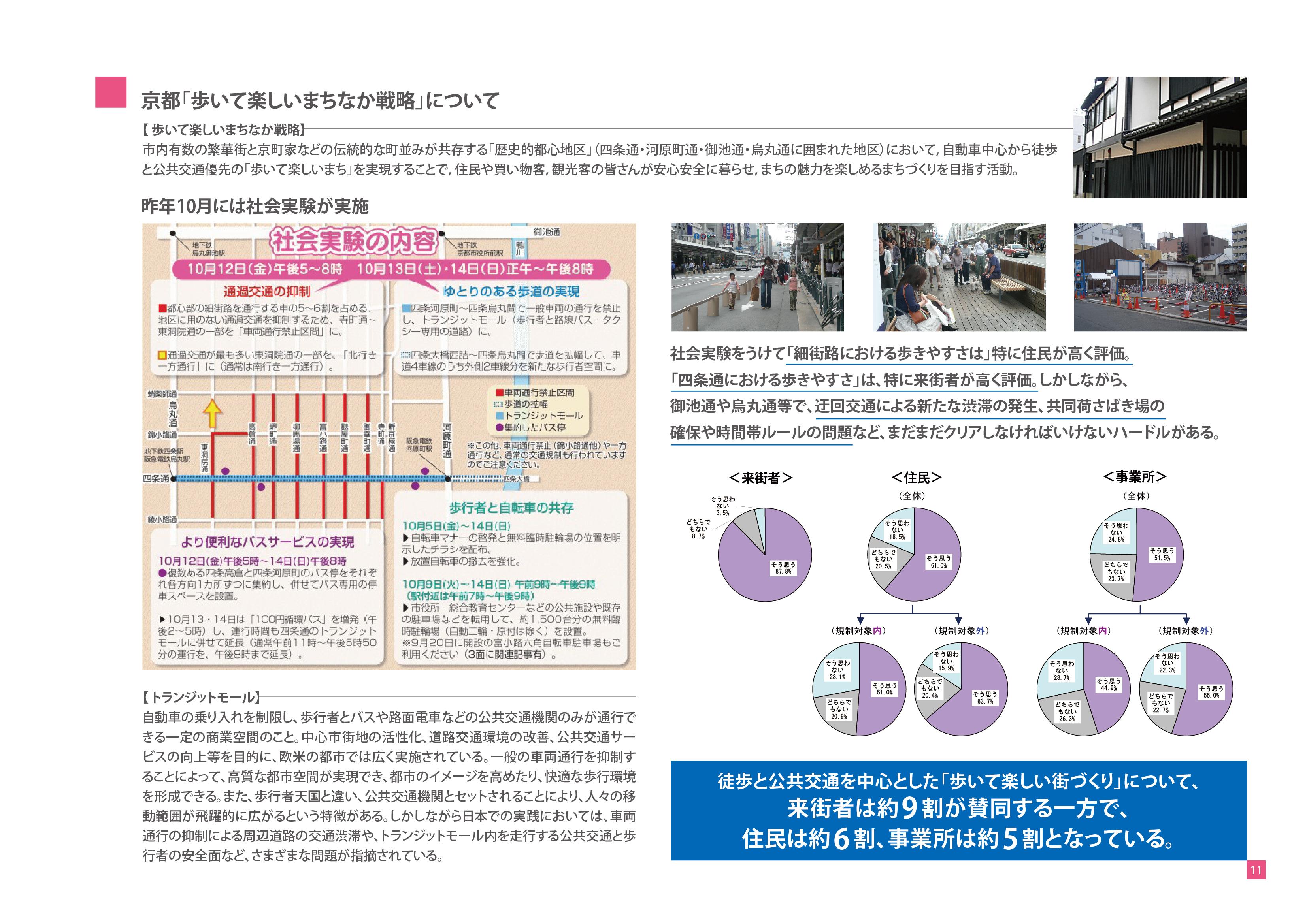 土地有効活用プロジェクト-駐車場経営のご提案-京都「歩いて楽しいまちなか戦略」について