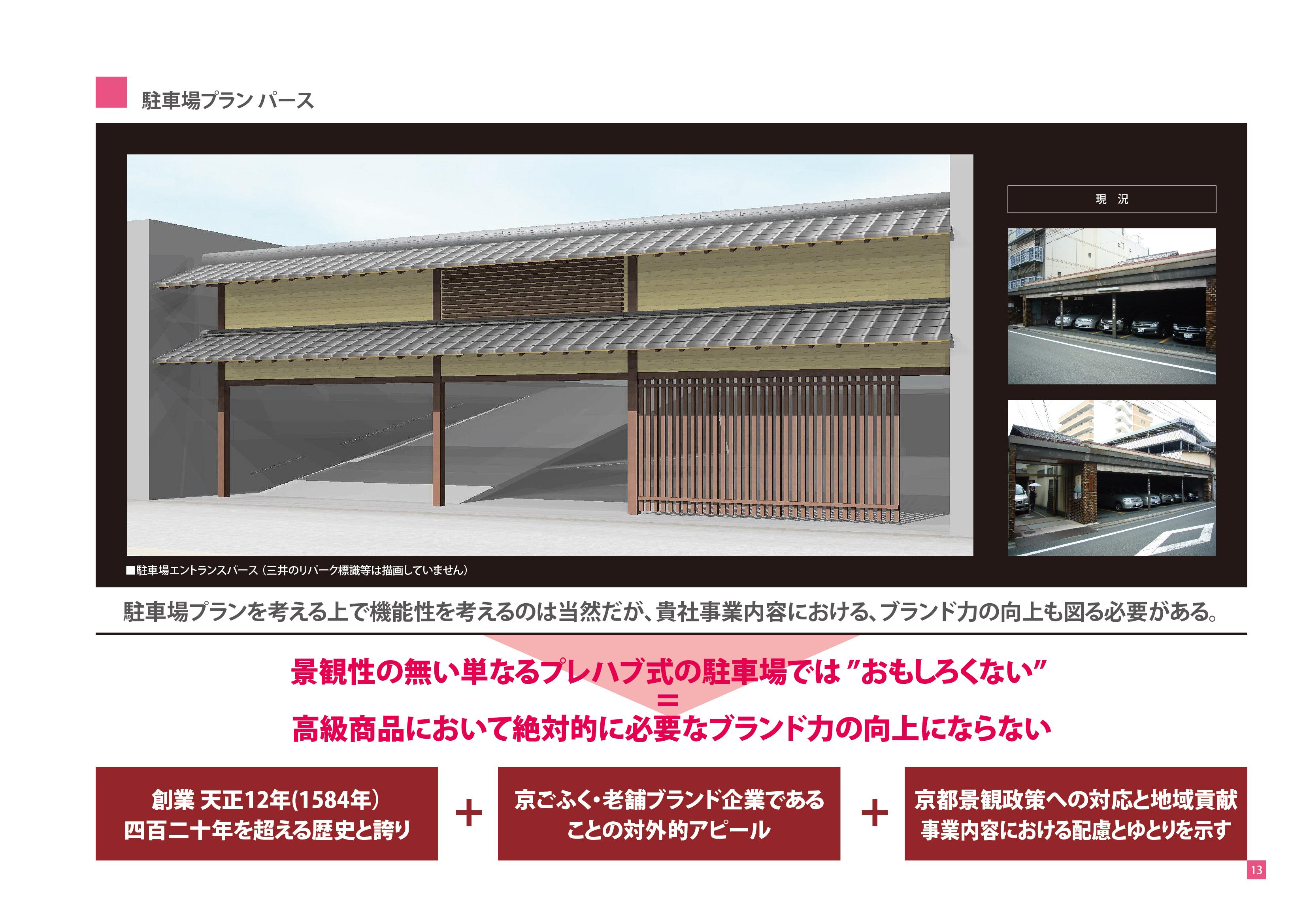 土地有効活用プロジェクト-駐車場経営のご提案-駐車場プラン パース