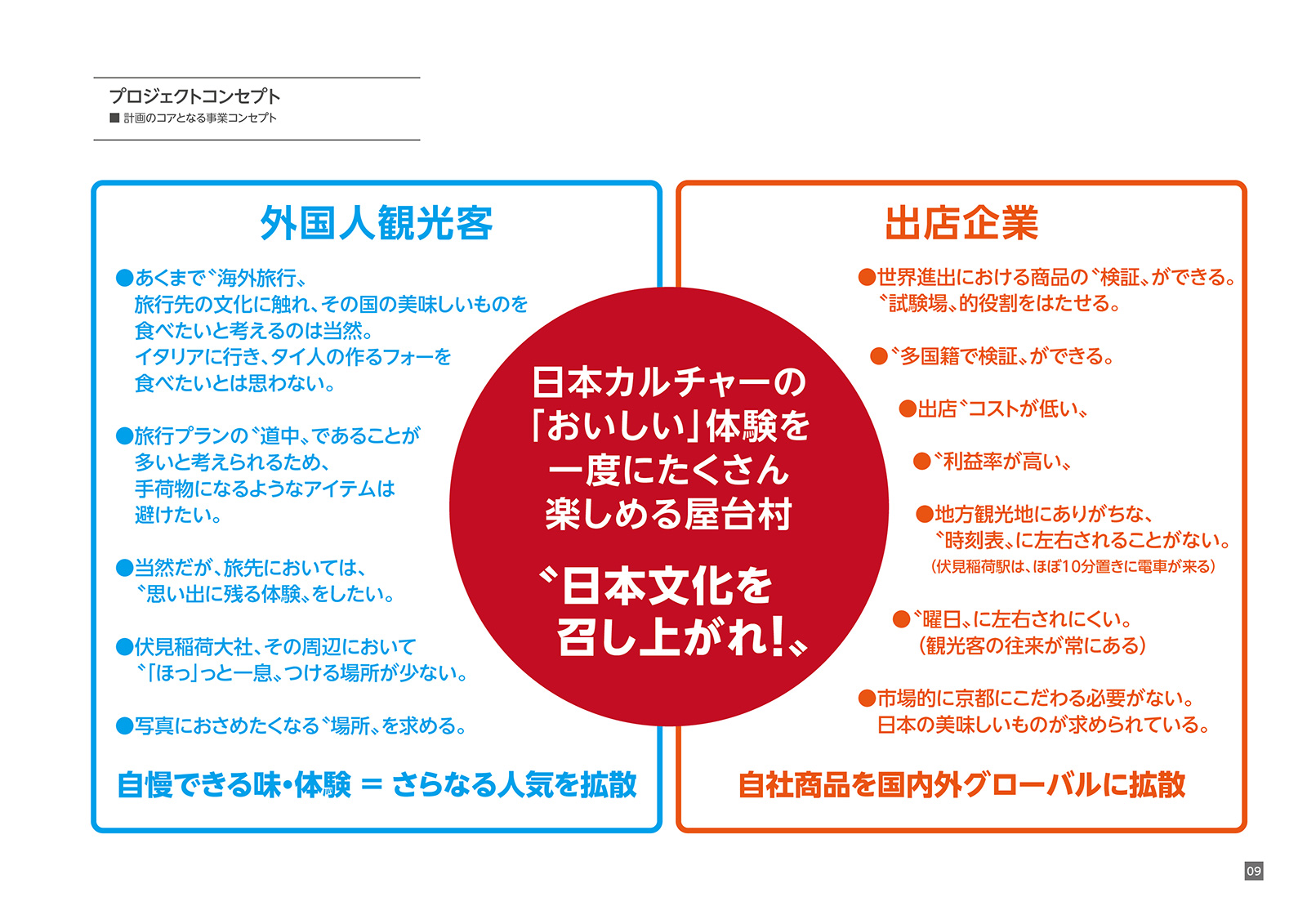 伏見稲荷 屋台村プロジェクト-11