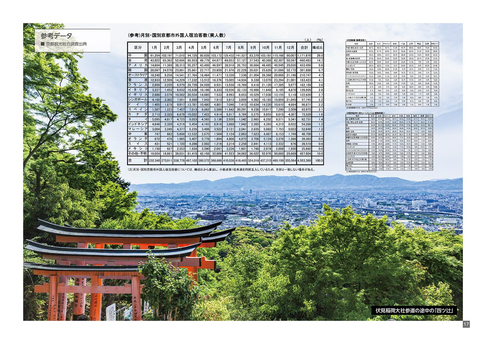 伏見稲荷 屋台村プロジェクト-19